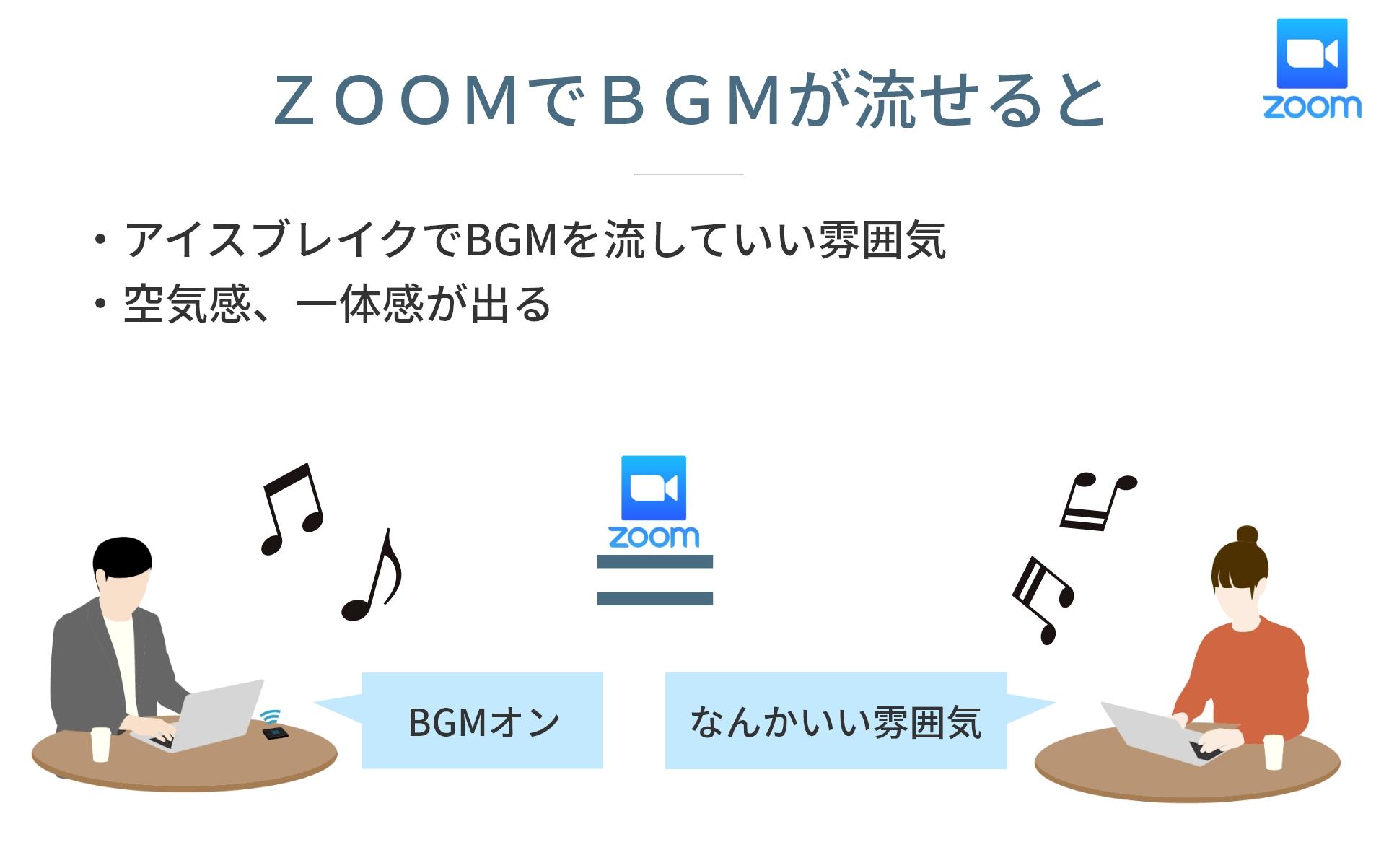 ブレイク Zoom アイス